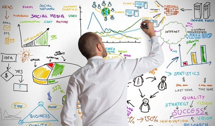 Startups And Social Media