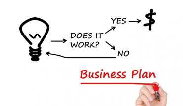 Checklist for Starting Up Your Business
