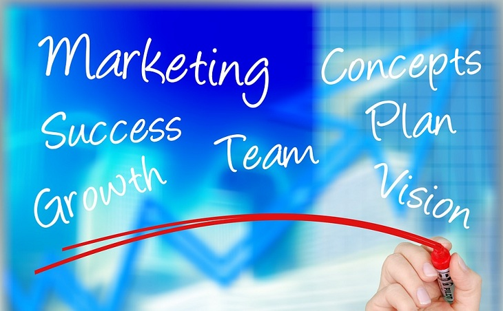 5 Cheap Ways to Promote Your Business
