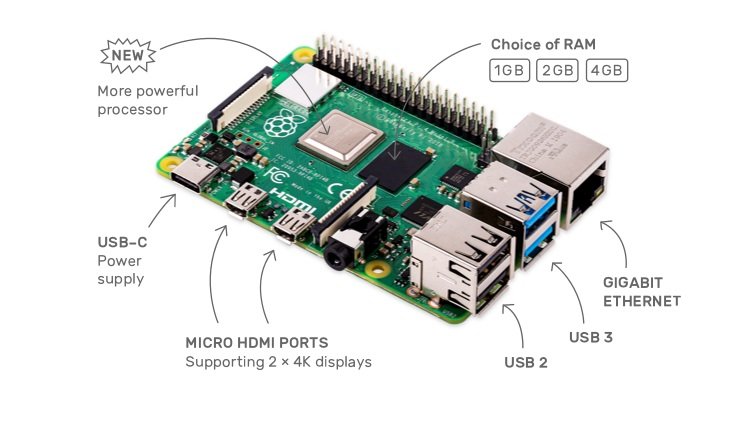 raspberry pi 4 upgrade