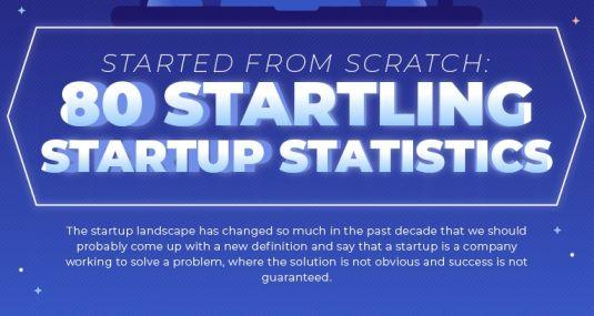 startup statistics 2019
