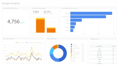 10 Analytics Tools that Every Product Manager Needs